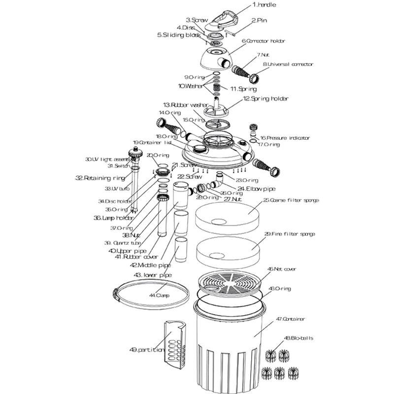 Jebao ECF-15000 Ersatzteil O-Ring 35 Bio Druckteichfilter Dichtung Filter Teich