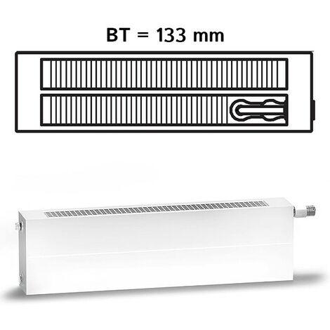 Kermi Ventil-Konvektor Typ KNV32
