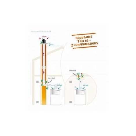 Kit apollo PP pour chaudire fioul et gaz - KIT B23p 2 en 1