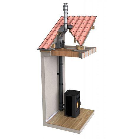 Kit Conduit sortie toiture ventouse verticale pour poele à granulés étanche noir mat 80/125