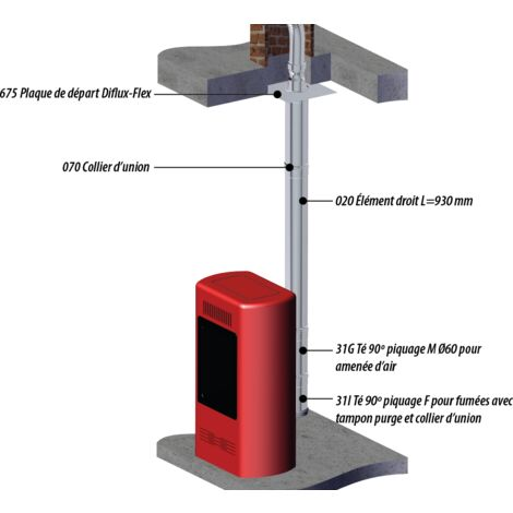 Kit conduit Vertical ousortie toitpour Poêles à granulés 100/150