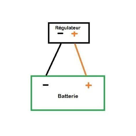 Kit de cablage régulateur 1 batterie