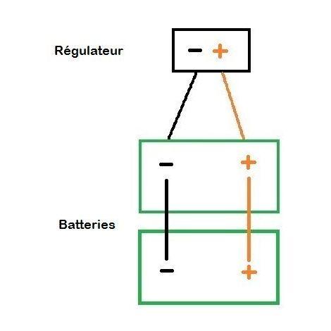 Kit de cablage régulateur 2 batteries en parallèle 6mm²