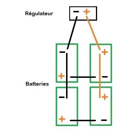 Kit de cablage régulateur 4 batteries série/parallèle max 1000Ah