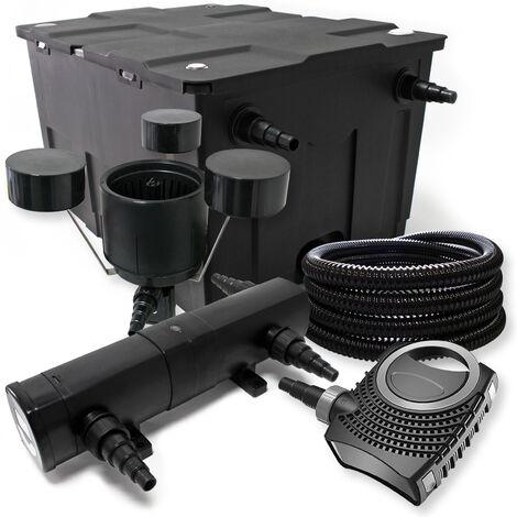 Kit de filtration avec Bio Filtre 60000l, Pompe éco, 18W UV Stérilisateur