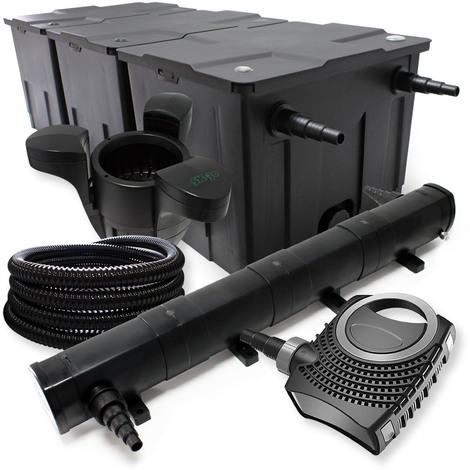 Kit de Filtration avec Bio Filtre 90000l, UVC Stérilisateur 72W, 80W Pompe, 25m Tuyau, Skimmer