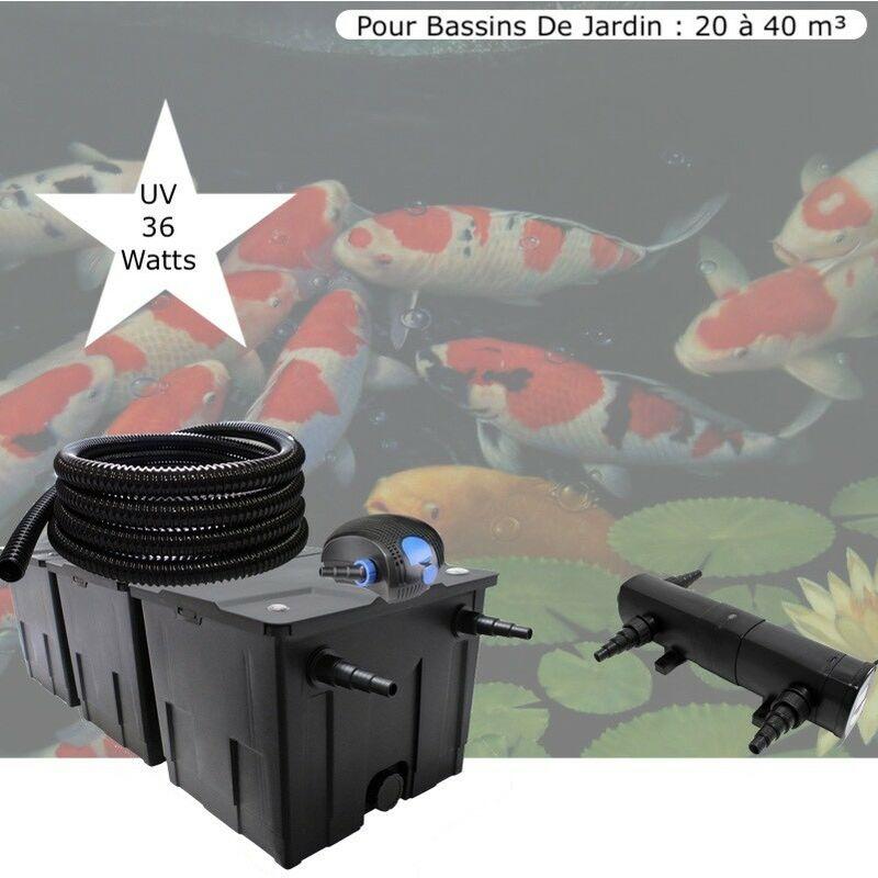 Le Poisson Qui Jardine - Kit De Filtration Complet, Avec UV 36W, Pour Bassin De Jardin : 20 à 40 m³