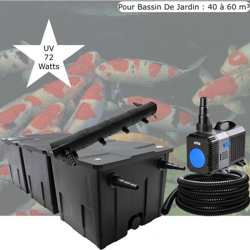 Kit de Filtration, UV 72 W, Pour Bassin De Jardin : 40 à 60 m³ - LE POISSON QUI JARDINE