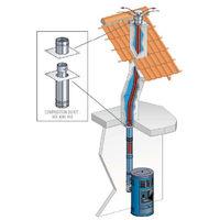 Kit de renovation flexible poujoulat 80/130 pgi carre