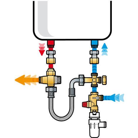 Kit de sécurité pour chauffe-eau - SFR