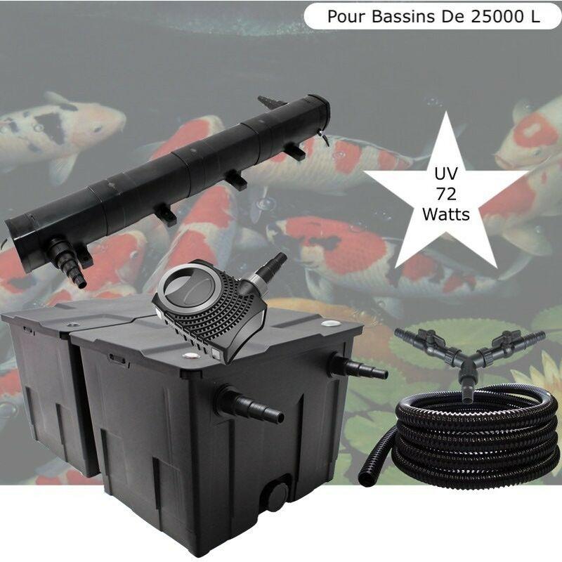 Kit Filtration Complet, UV 72W, Pour Bassins De Jardin De 25000 L - LE POISSON QUI JARDINE