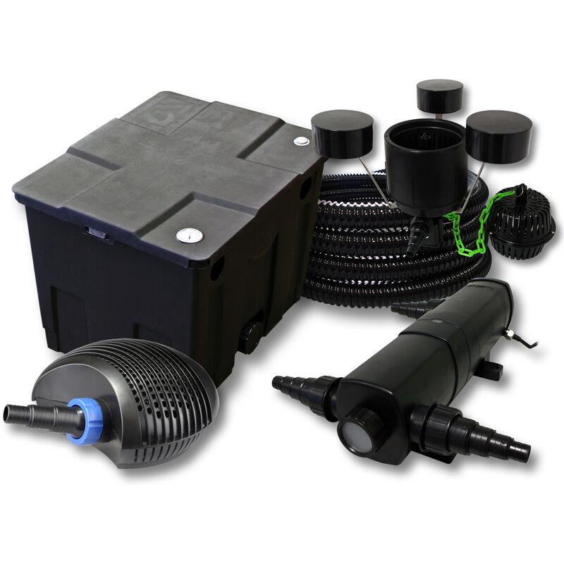Kit filtration de bassin 12000l avec 36W Stérilisateur CTF Pompe avec 20W 25m Tuyau Skimmer CSP-250 - WILTEC