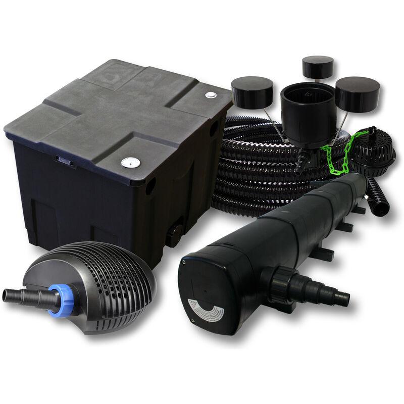 Wiltec - Kit filtration de bassin 12000l avec 72W Stérilisateur CTF Pompe avec 20W 25m Tuyau Skimmer CSP-250