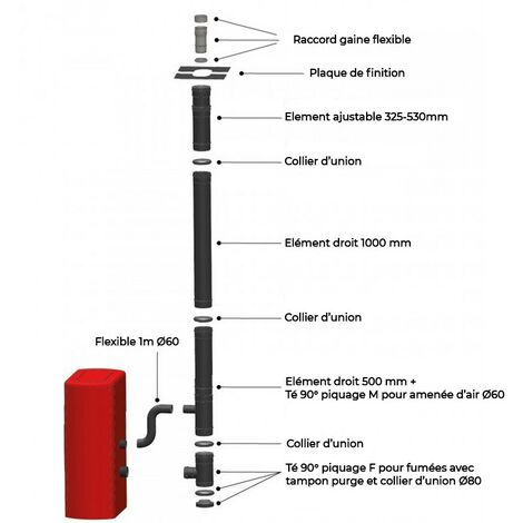 Kit intérieur pour raccordement vertical avant tubage d'un Poêle à granulés étanches 80/125 - Laqué noir mat anti-rayure