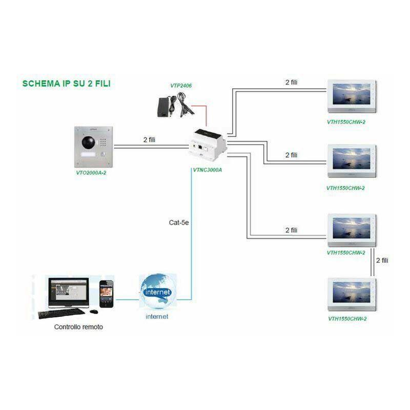 Schema Interphone Bpt 2 Poste