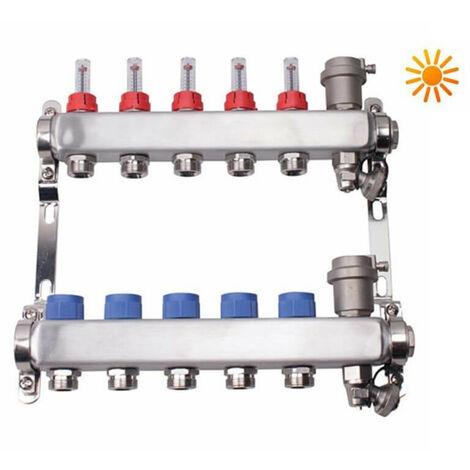 "main image of ""Kit plancher hydro 30 à 120 m² collecteur Inox, tube multicouche"""