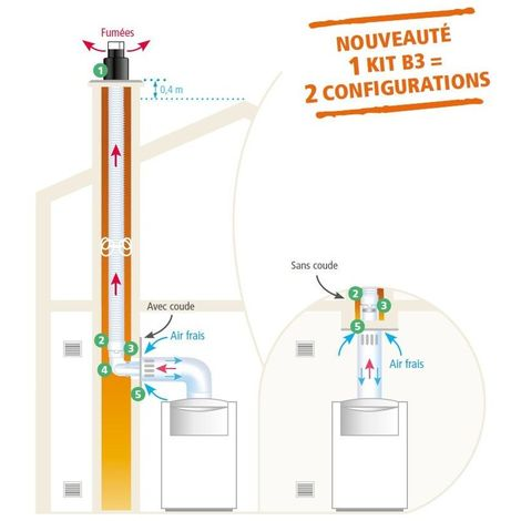 Kit pour chaudire à condensation Gaz et Fioul b32 -b33 2 en 1 diam 80/125 noir