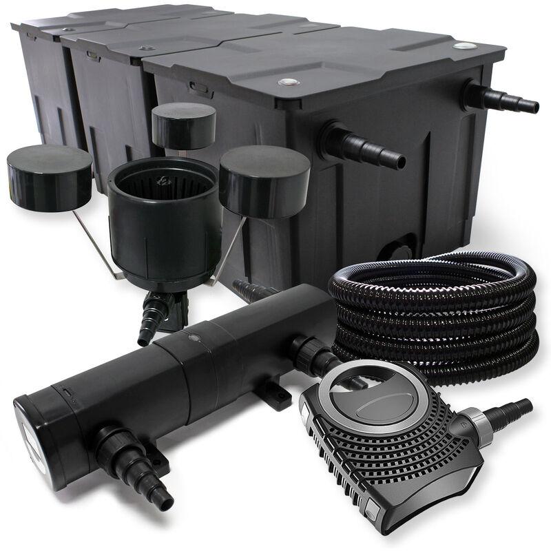 Wiltec - Kit de Filtration avec Bio Filtre 90000l, UVC Stérilisateur 36W, 80W Pompe, Tuyau, Skimmer