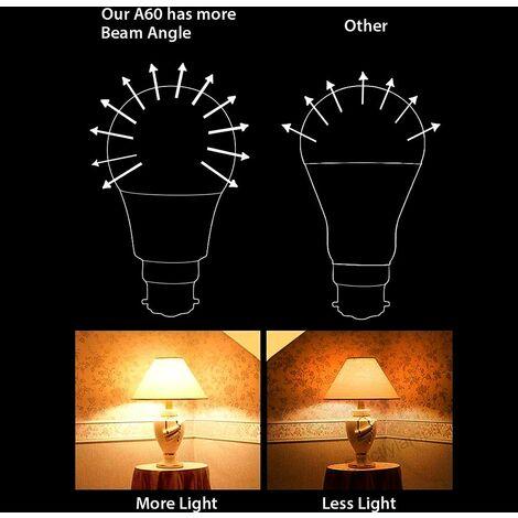 LED Bulb- 15W GLS A60 LED Thermoplastic Lamp B22 6000K (pack of 10 units)