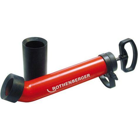 Limpieza de los tubos ROPUMP® Super Plus