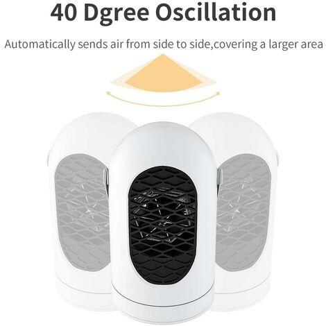 LITZEE Radiateur soufflant portable 500 W – Shake Head & lautless Chauffage économe en énergie pour le bureau ou le bureau