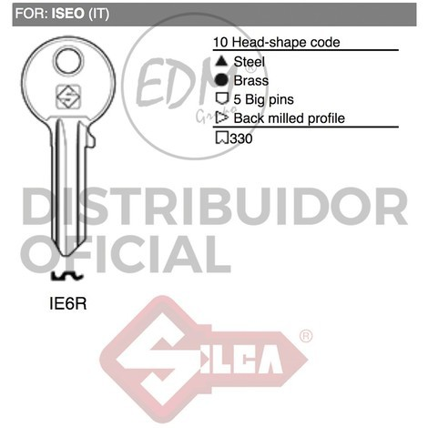 Llave Acero Ie6R Iseo - NEOFERR