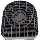 Lot de 2 filtres charbon - Hotte - ROSIERES, ARTHUR MARTIN ELECTROLUX, ELECTROLUX, SCHOLTES, AEG, AIRFORCE, WHIRLPOOL (90985)