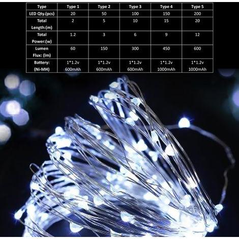 Luz de cadena de hadas del alambre de cobre solar, 12W,20M/65.6Ft,200 LED,Blanco