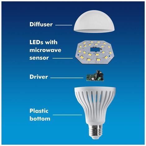 MACLEAN MCE176 AMPOULE LED E27 12W 230V BLANC, CAPTEUR DE MOUVEMENT MICRO-ONDES ET CRÉPUSCULE (12W, BLANC FROID)