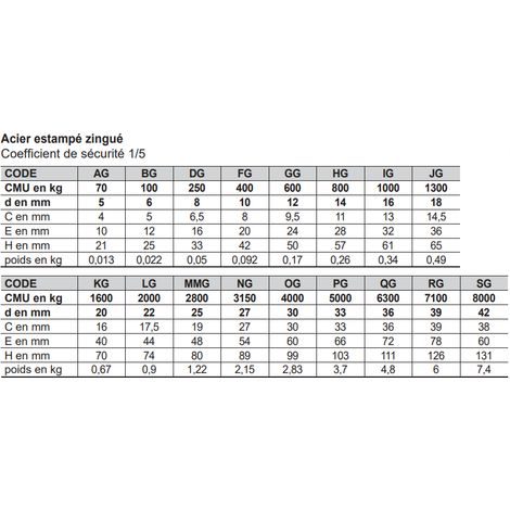 Manille droite standard LEVAC - Ø 10 mm - Entraxe 18 mm - H.41 mm - CMU 400 kg - 5230FG