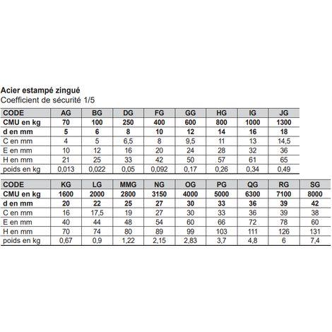 Manille droite standard LEVAC - Ø 8 mm - Entraxe 16 mm - H.37 mm - CMU 250 kg - 5230DG