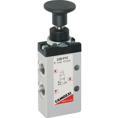 Manually Operated Console Mini Valves - Series 3