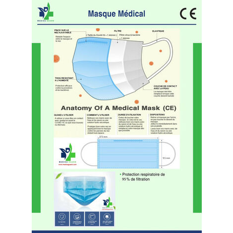 Masques chirurgical certifié CE et EN 14683 – Lot de 50