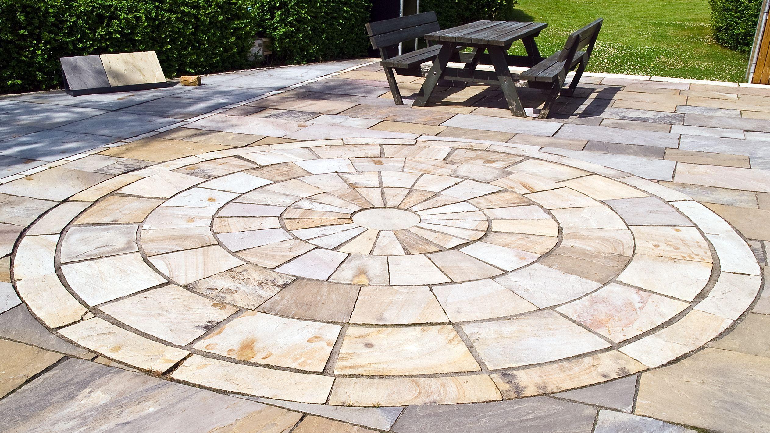 Come scegliere un rivestimento per pavimenti esterni