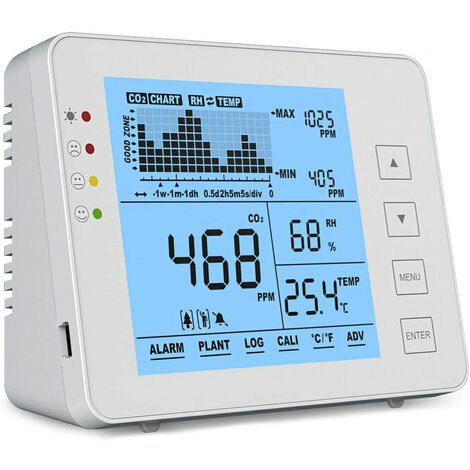 Medidor CO2 Temperatura Y Humedad