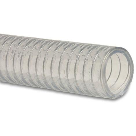 MEGASTEEL Saug- und Druckschlauch transparent für Pumpen, Zisternen, Brunnen etc. - Meterware