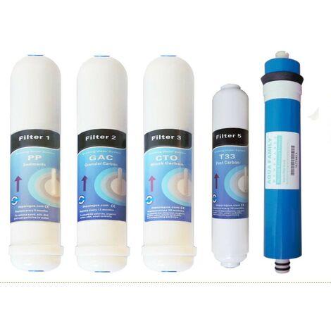 Membrana + 4 filtros ósmosis inversa compatible HIDROSALUD HIDROBOX