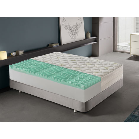 Memory Foam mattress Depth 25 cm – 9 Comfort Zones – Removable cover