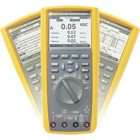 Multimètre numérique Fluke 287/EUR écran graphique, enregistreur de données CAT III 1000 V, CAT IV 600 V Affichage (nombre de points):50000 Q51281