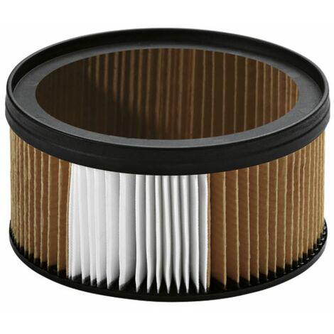 Nano-beschichteter Patronenfilter