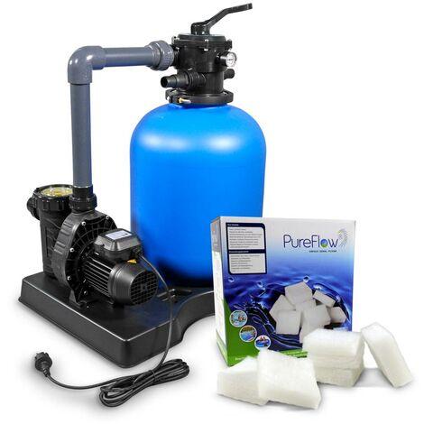 OKU Sandfilter Bali Premium 400 mit Aqua Plus 6 + PureFlow Filtermaterial