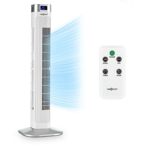 Silencieux Ventilateur de Tour Oscillant Portable Ventilateur Colonne Tower Fan 3 Vitesses 3 Vent pour La Maison Et Le Bureau Minuterier Blanc, 30 cm