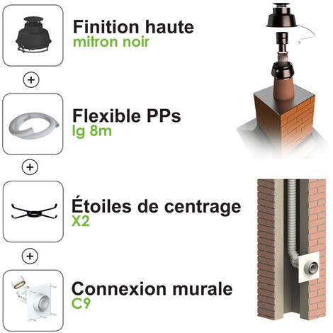Pack C9 mural condensation mitron noir