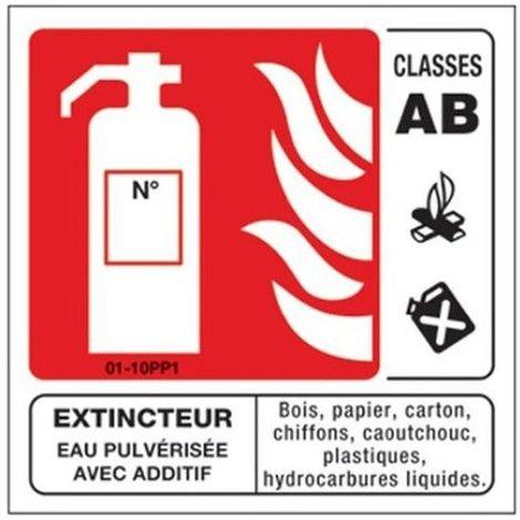 Panneaux Extincteur Classe AB 100x100