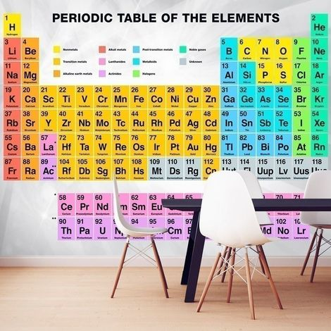 Papier peint - Periodic Table of the Elements 100x70
