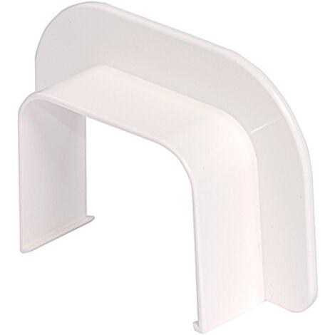 Pasa-muros para canaleta ClimaPlus -Disponible en varias versiones