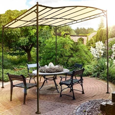 Un cenador para cada estilo de jardín