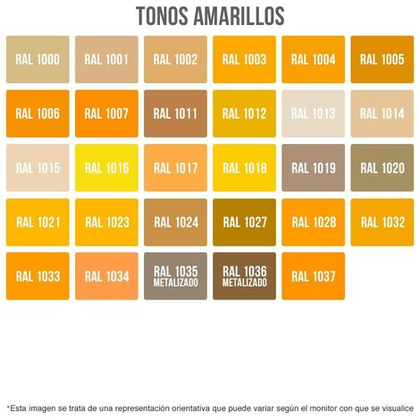 Peinture époxy sols semibrillant + catalyseur