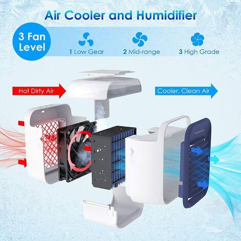 Perle rare Climatiseur Mobile Silencieux, Climatiseur Portable, Refroidisseur d'air Portable, Climatiseur de Bureau Portable 300ml, Ventilateur Humidificateur d'air, Batterie 2000mAHm, 3 vitesses, 873g