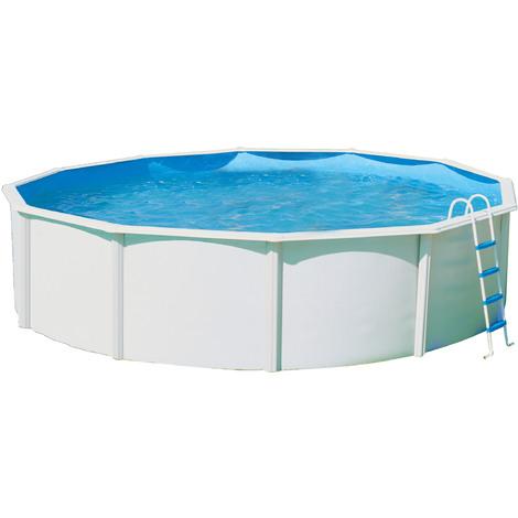 Recomendación para elegir la piscina adecuada
